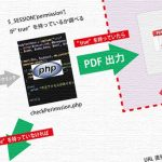PDF等閲覧制限 特定ページ経由からのみ閲覧可能に【PHP・htaccess】