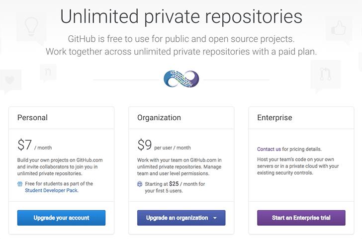 GitHub新料金プラン