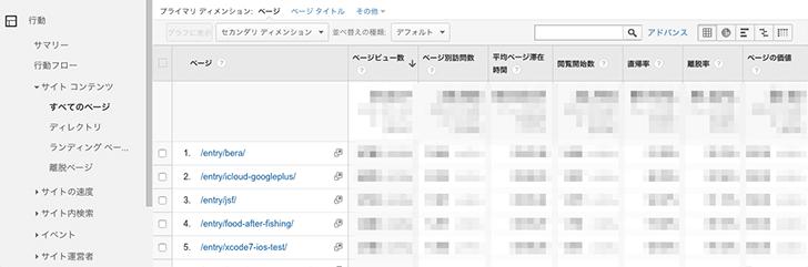 過去記事の見直しでブログアクセスアップ!具体的手順まとめ