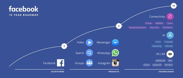 Facebookハードウェア開発の拠点「Area 404」が圧倒的なスケール!