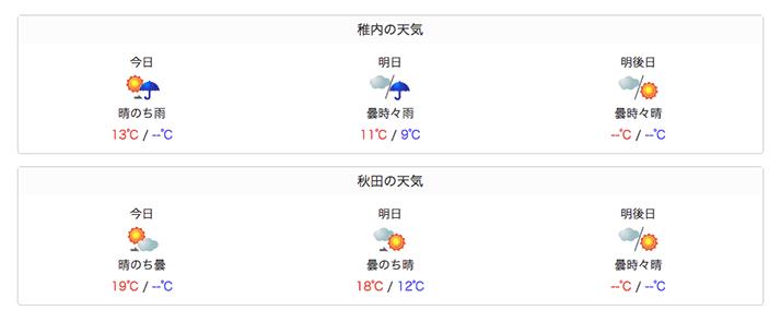 Weather in Japan|天気予報を表示するプラグイン【WordPress】